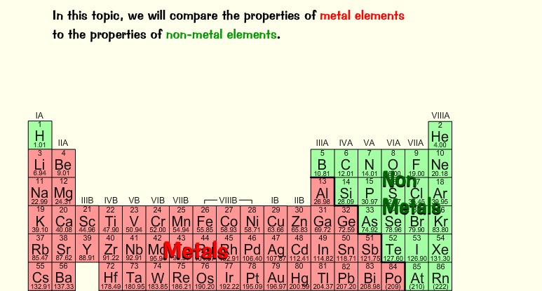 The periodic table chemical chemistry elements en mendeleev the creator of the periodic table is dmitri mendeleev he is known as the father of the periodic table of elements mendeleev was born in 1834 and died in urtaz Choice Image